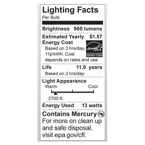 S7217 Lighting Fact Label
