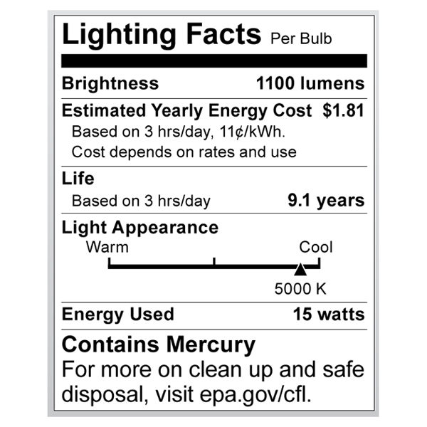 S7223 Lighting Fact Label