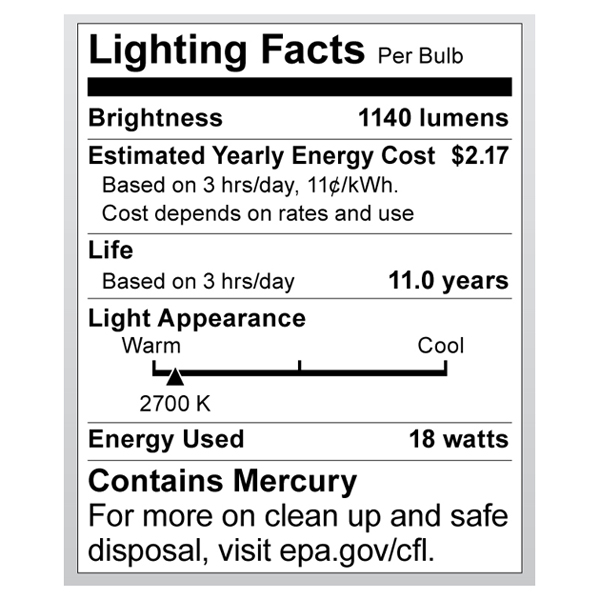 S7224 Lighting Fact Label