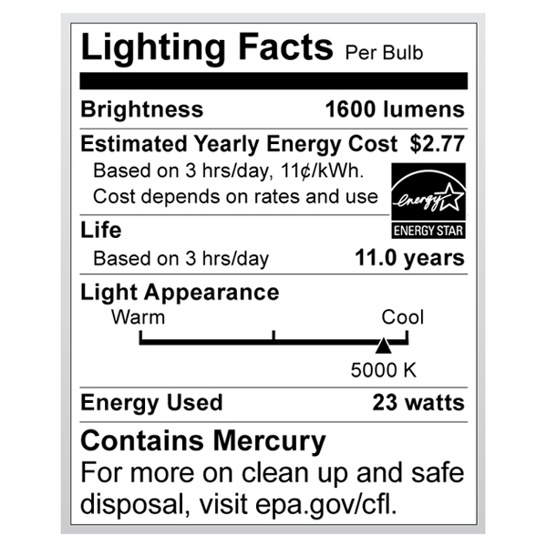 S7229 Lighting Fact Label