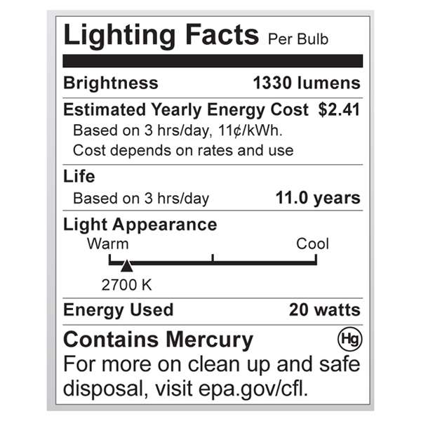 S7234 Lighting Fact Label