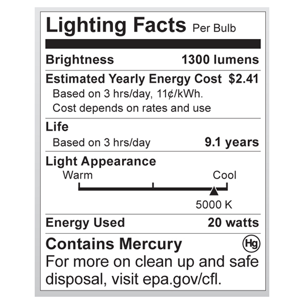 S7236 Lighting Fact Label