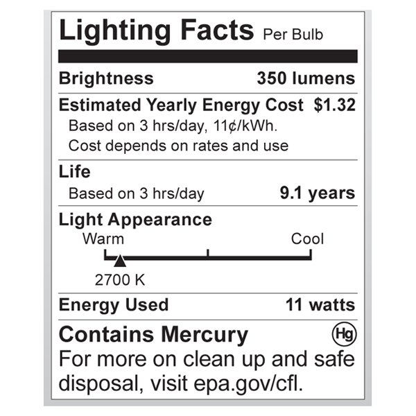 S7254 Lighting Fact Label