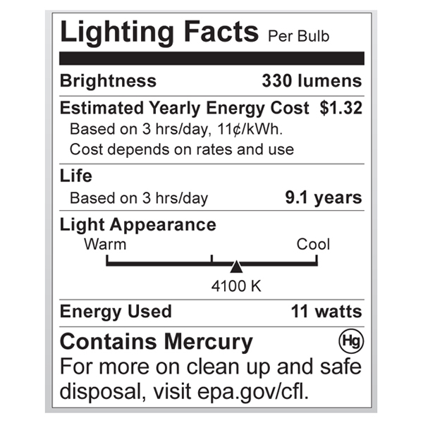 S7255 Lighting Fact Label