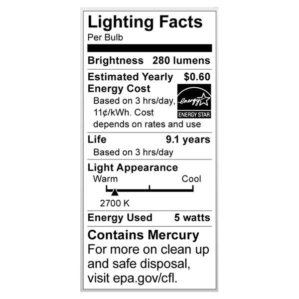 S7261 Lighting Fact Label