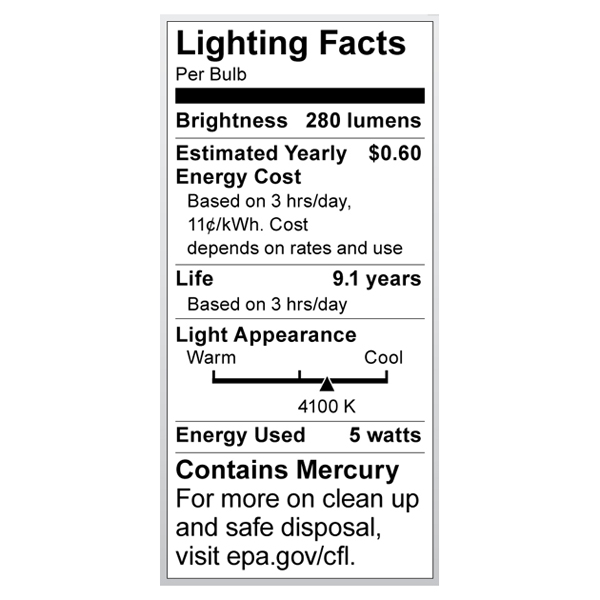 S7262 Lighting Fact Label