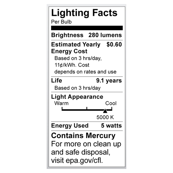 S7263 Lighting Fact Label