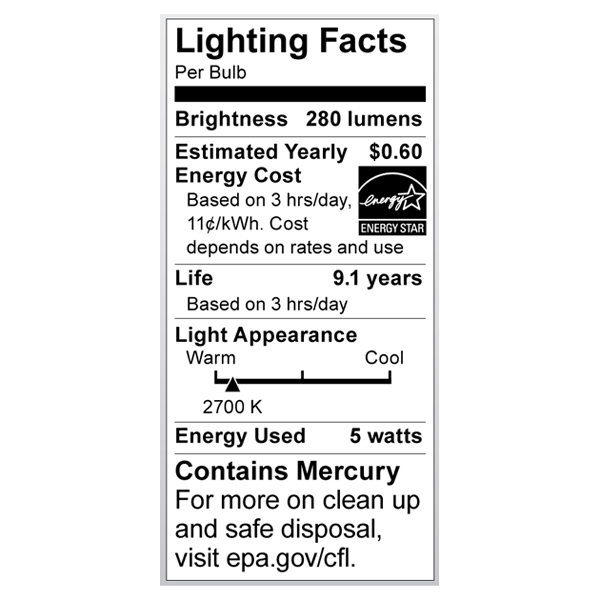 S7264 Lighting Fact Label