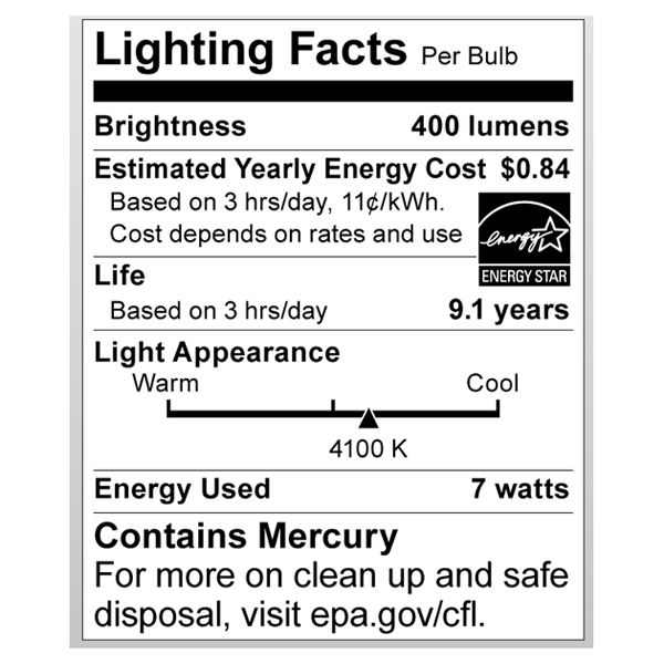 S7282 Lighting Fact Label