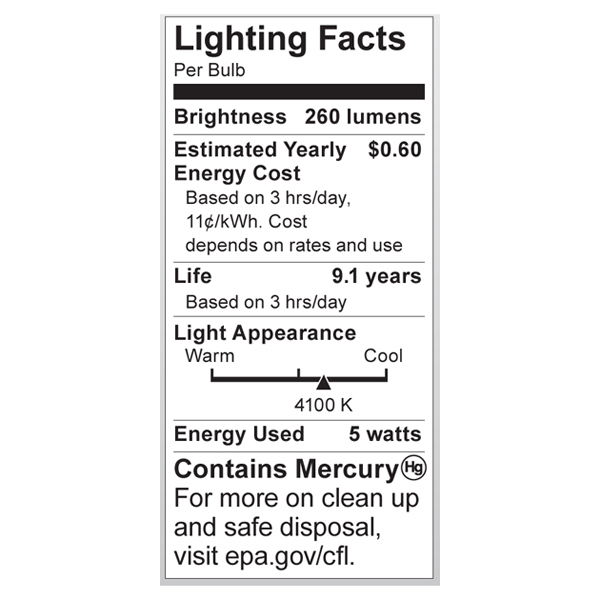 S7312 Lighting Fact Label