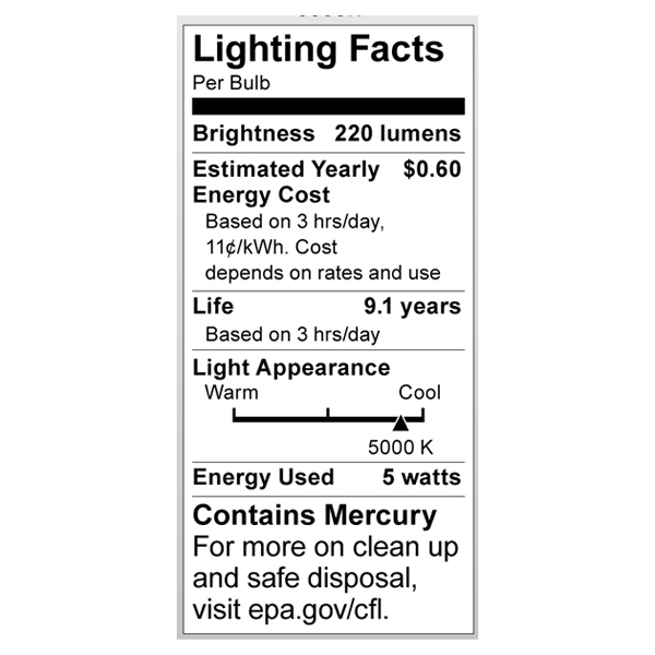 S7316 Lighting Fact Label
