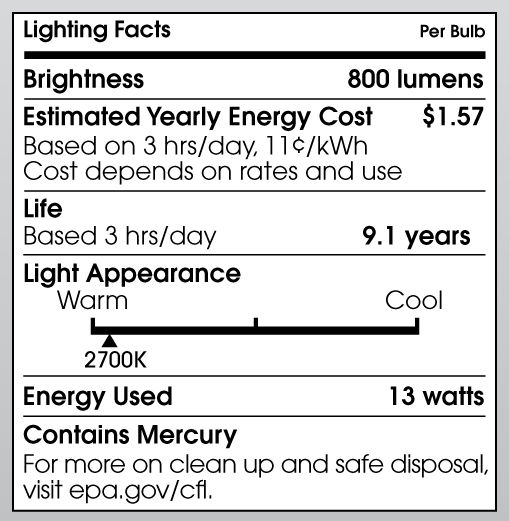 S7325 Lighting Fact Label