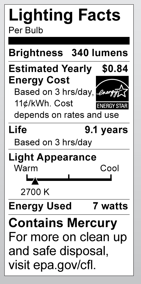 S7328 Lighting Fact Label