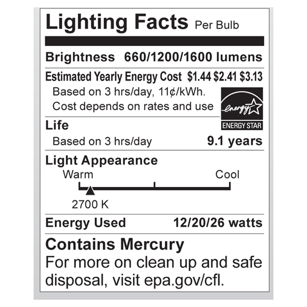 S7341 Lighting Fact Label