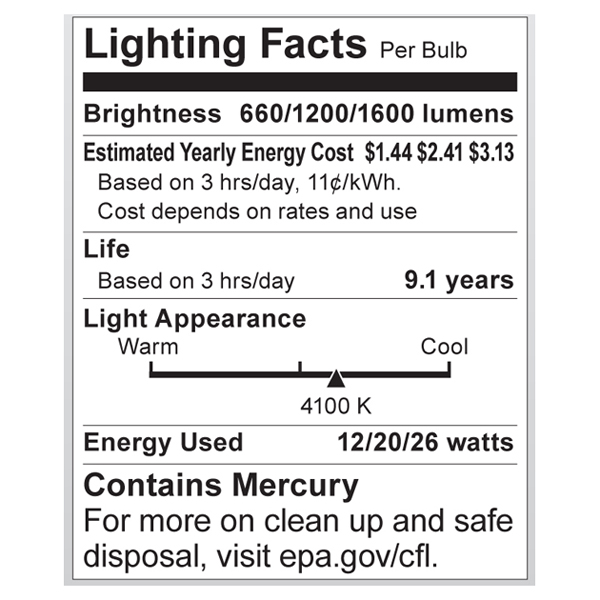 S7342 Lighting Fact Label