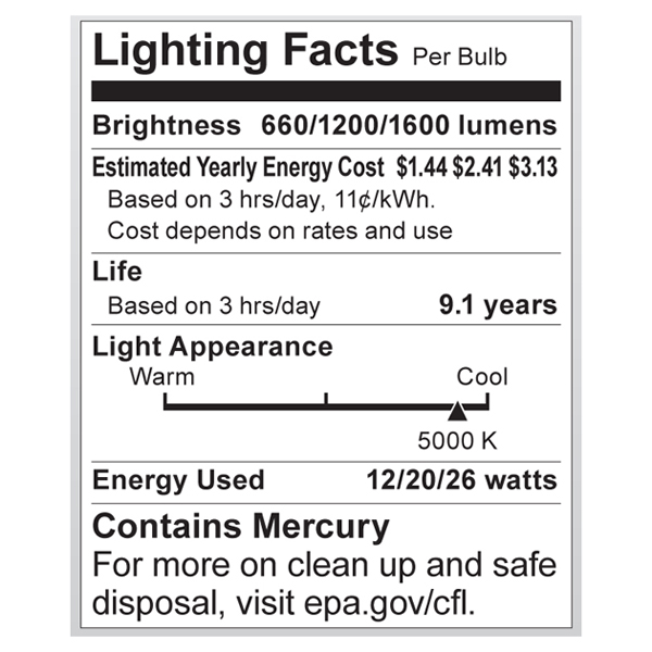 S7343 Lighting Fact Label