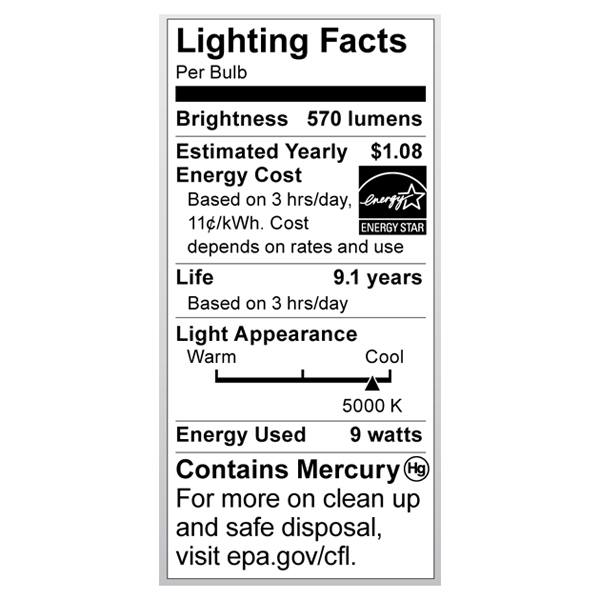 S7363 Lighting Fact Label