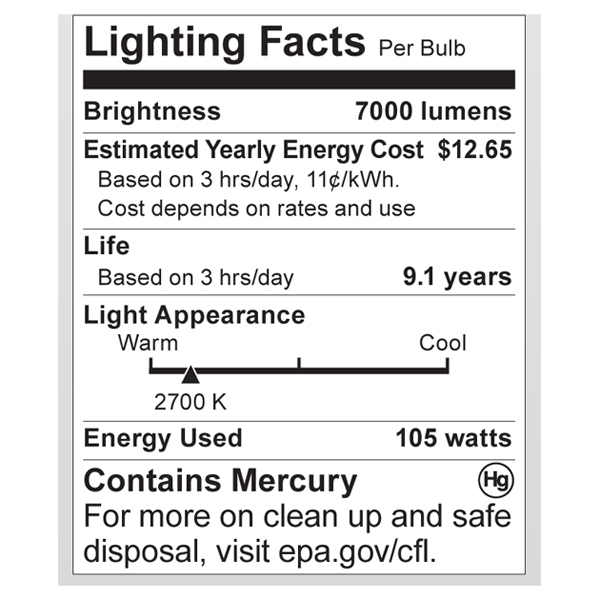 S7375 Lighting Fact Label