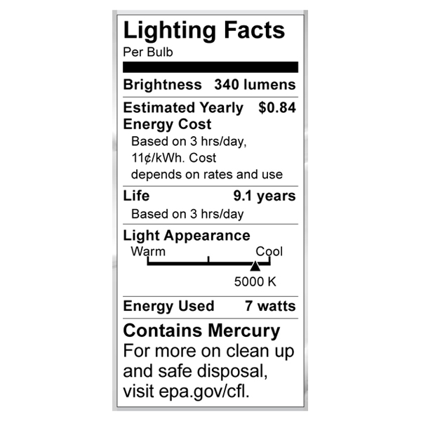 S7383 Lighting Fact Label