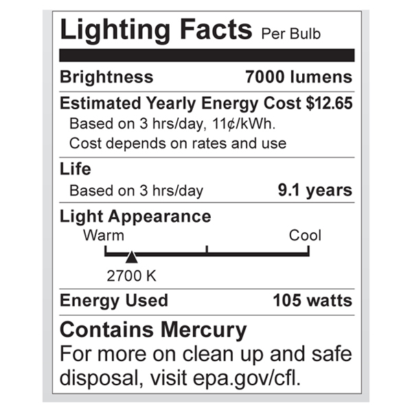 S7394 Lighting Fact Label