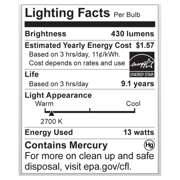 S7401 Lighting Fact Label