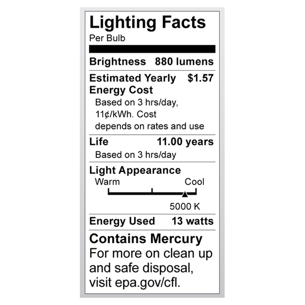 S7412 Lighting Fact Label