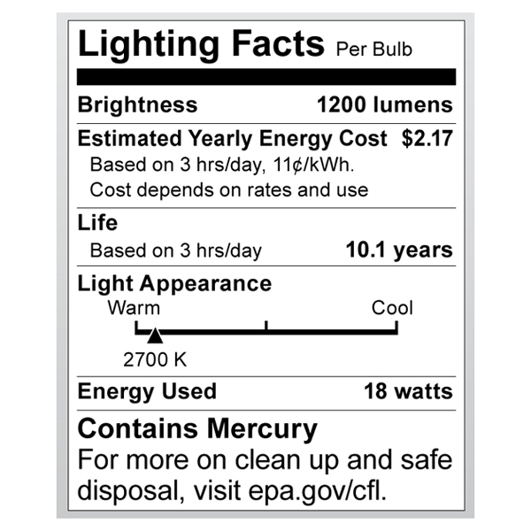 S7413 Lighting Fact Label