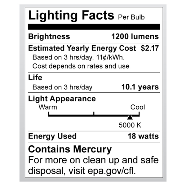 S7417 Lighting Fact Label
