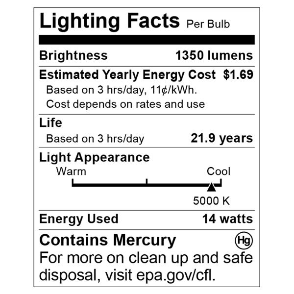 S8110 Lighting Fact Label