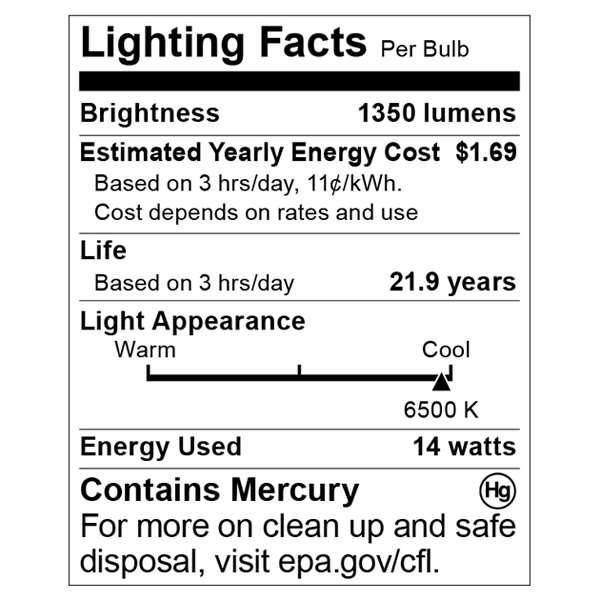 S8111 Lighting Fact Label