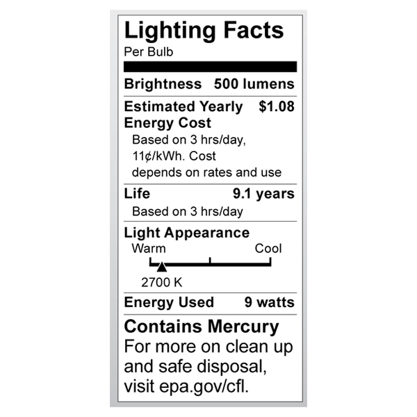 S8201 Lighting Fact Label