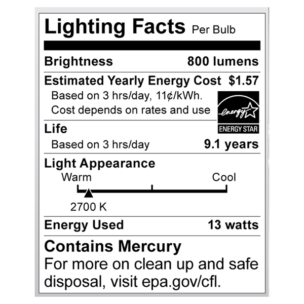 S8203 Lighting Fact Label