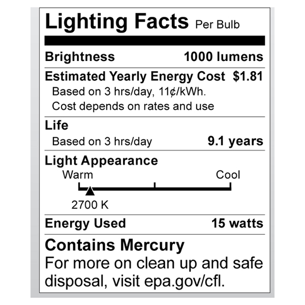 S8204 Lighting Fact Label