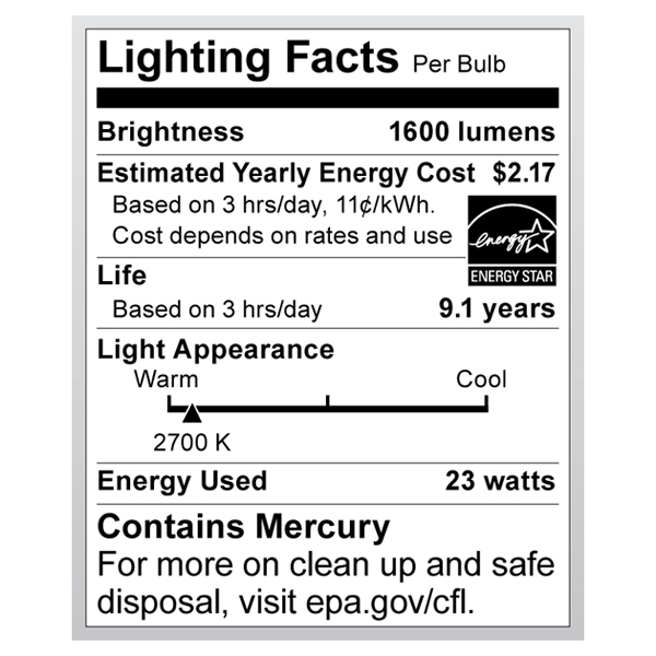 S8206 Lighting Fact Label