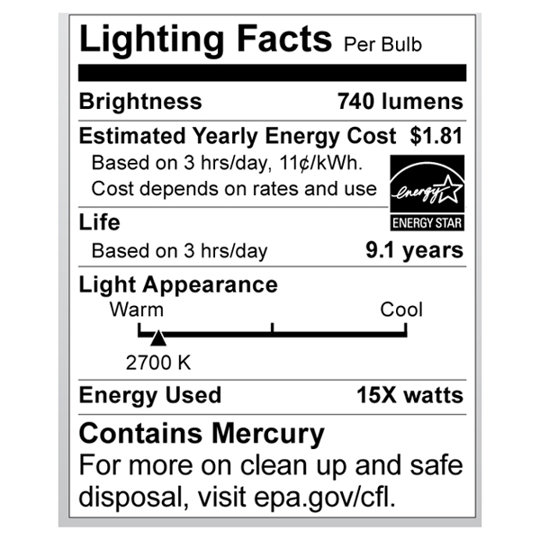 S8221 Lighting Fact Label