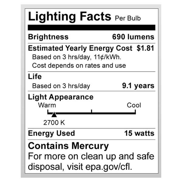 S8224 Lighting Fact Label