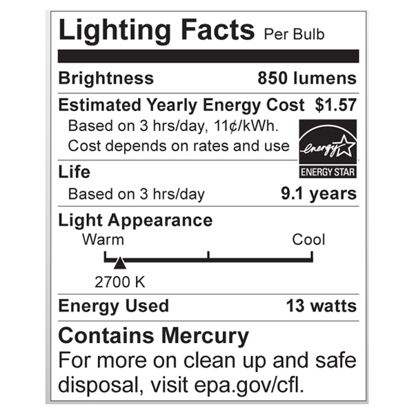 S8227 Lighting Fact Label