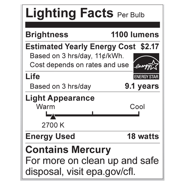 S8228 Lighting Fact Label