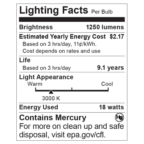 S8322 Lighting Fact Label