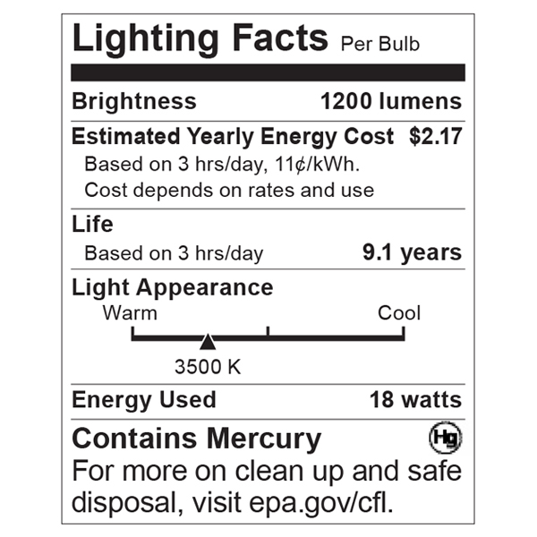 S8343 Lighting Fact Label