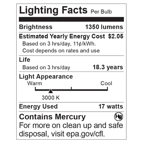 S8401 Lighting Fact Label