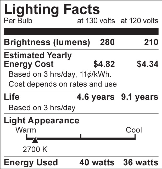 S8502 Lighting Fact Label