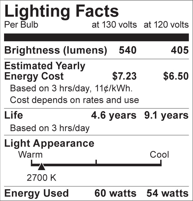 S8503 Lighting Fact Label