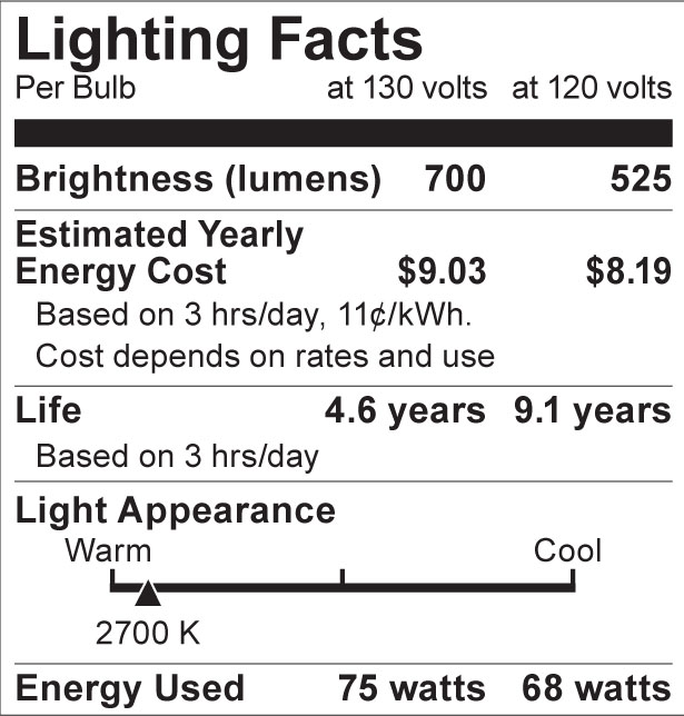 S8505 Lighting Fact Label