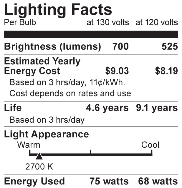 S8506 Lighting Fact Label