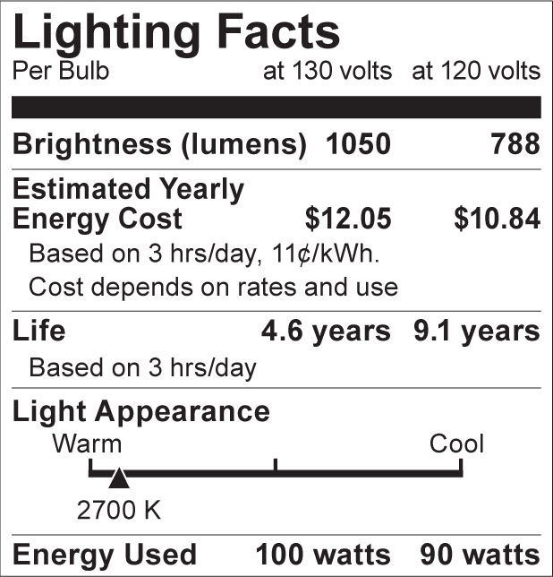 S8507 Lighting Fact Label