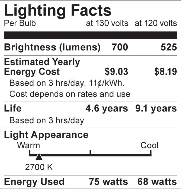 S8517 Lighting Fact Label