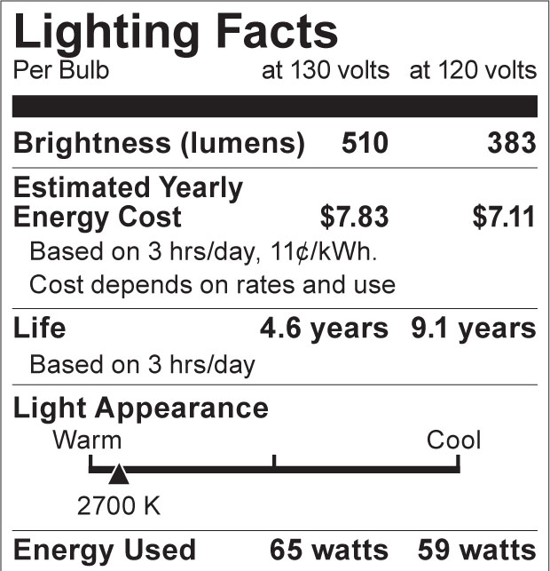 S8521 Lighting Fact Label