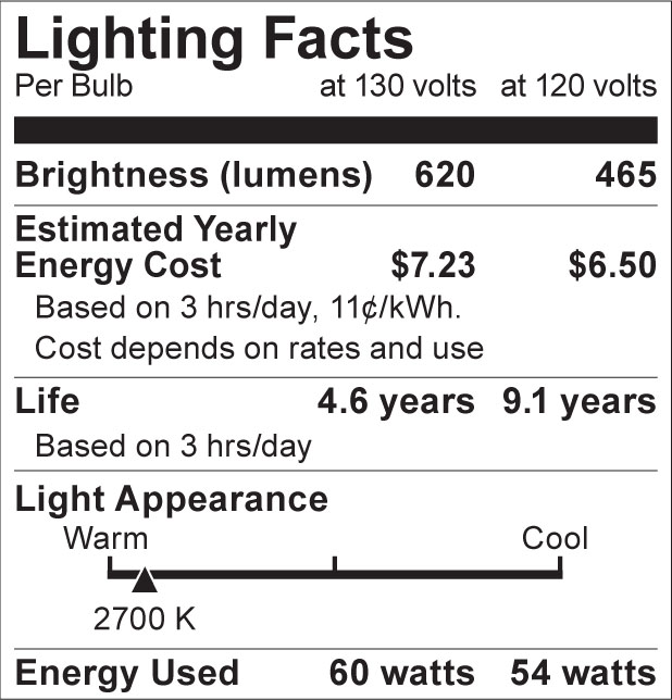 S8522 Lighting Fact Label