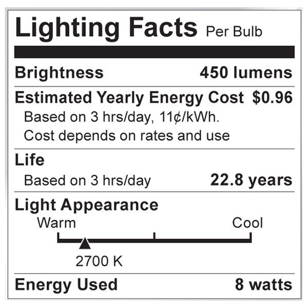 S8794 Lighting Fact Label